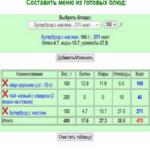 Расчет калорийности